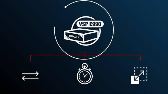 Hitachi Vantara, virtual storage, data, lowers costs, IT