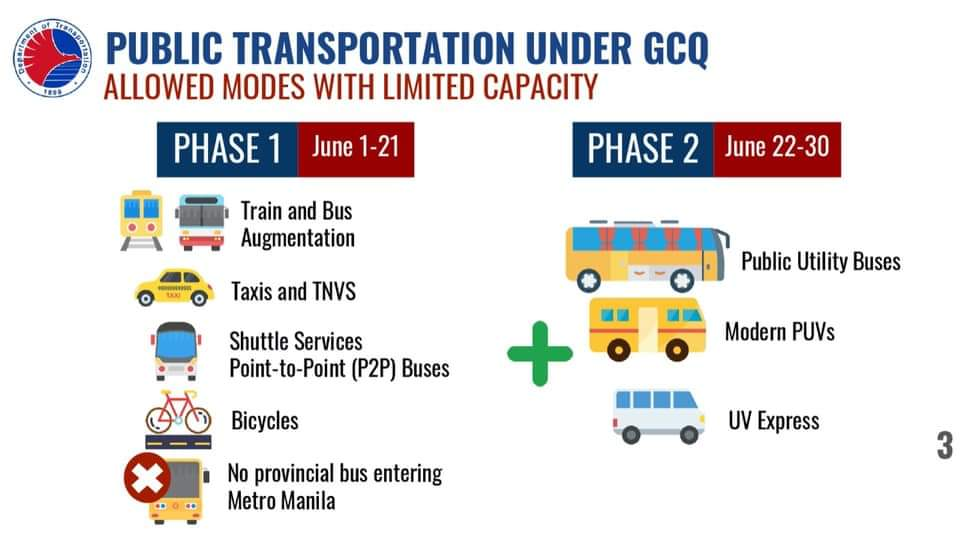 LGUs Provide Transportation Assistance for Commuters during GCQ Period